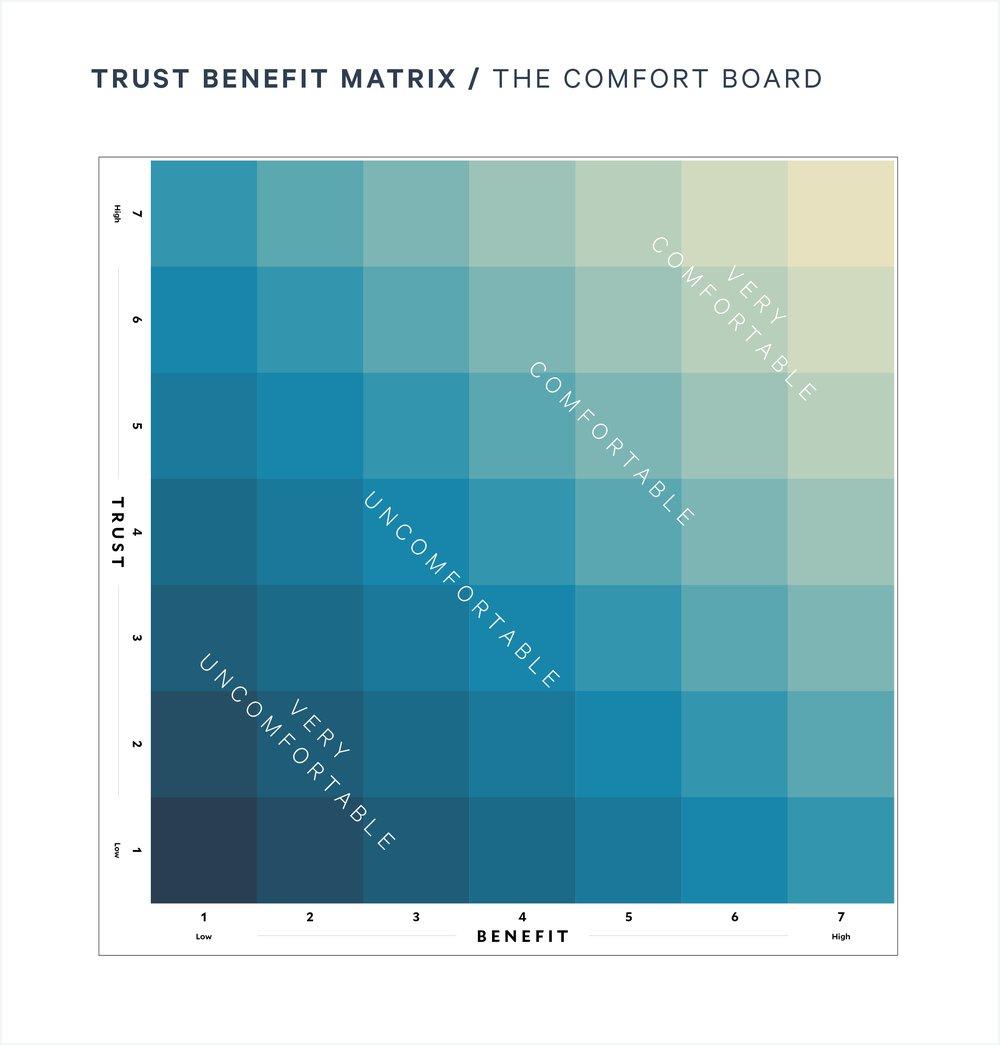 The Comfort Board.jpg